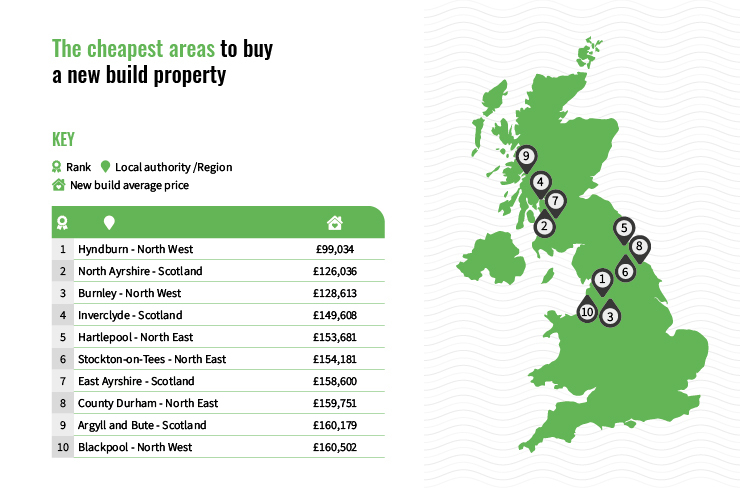 The cheapest areas to buy a new build property