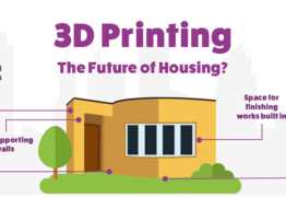 Future Of 3 D Printed Houses