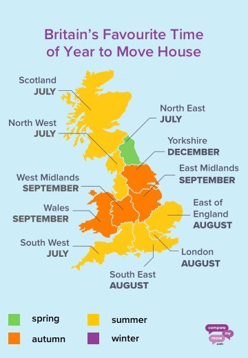 Popular Time to Move Across Britain