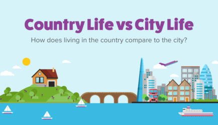 Country Vs City 1200