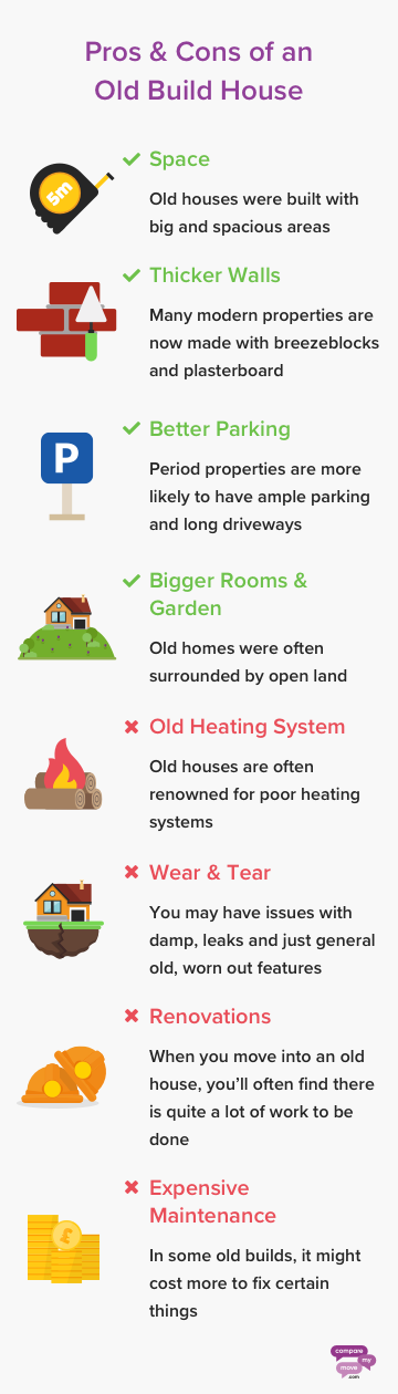 Buying A New Build Vs Old Build Home Which Is Better Compare My Move