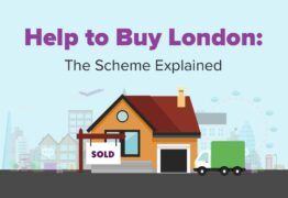 Help To Buy London  The Scheme Explained
