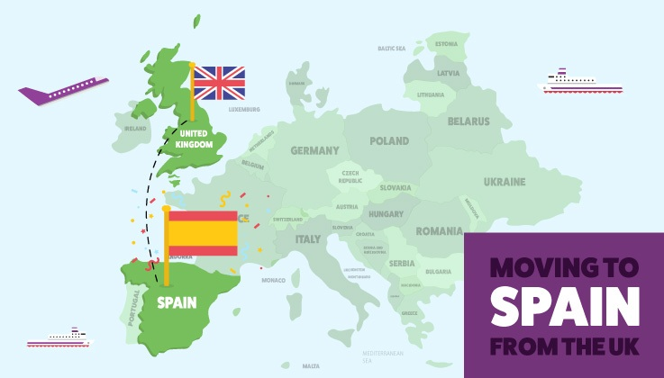 How to Move to Spain from the UK