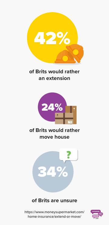 what do brits believe