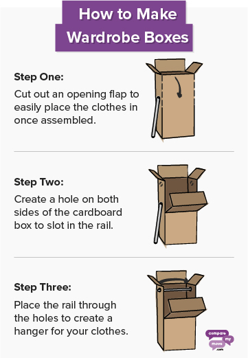 how to make wardrobe boxes
