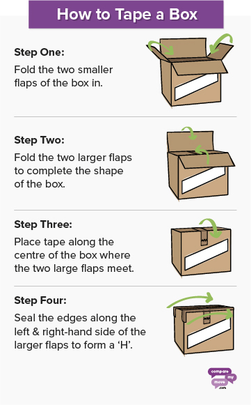 how to tape boxes