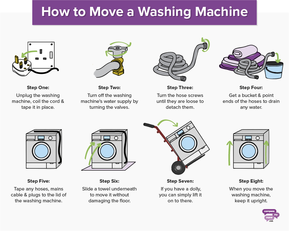 How To Move Washing Machine 100