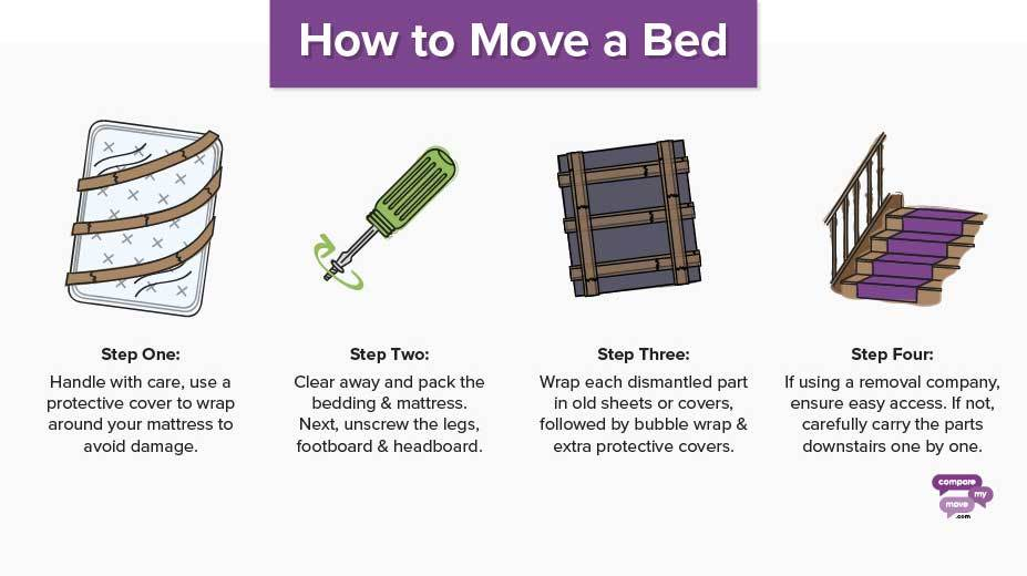 Move Bed Small