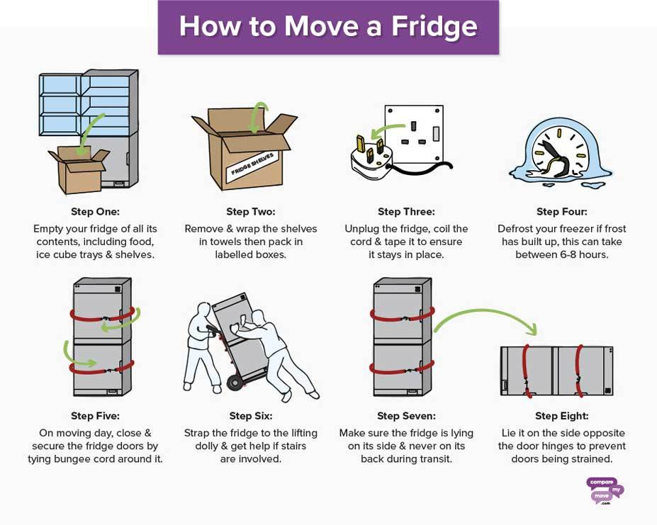 Move Fridge 2