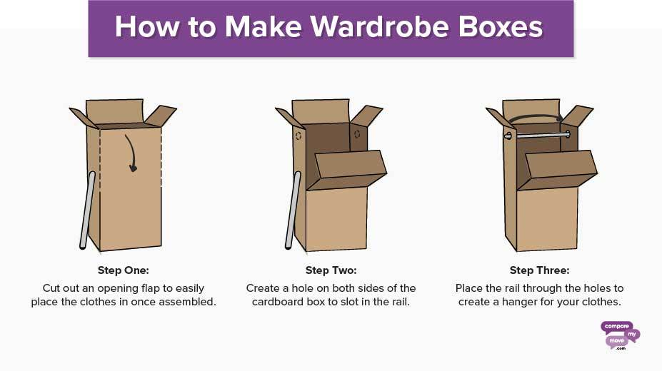 Wardrobe Boxes Small