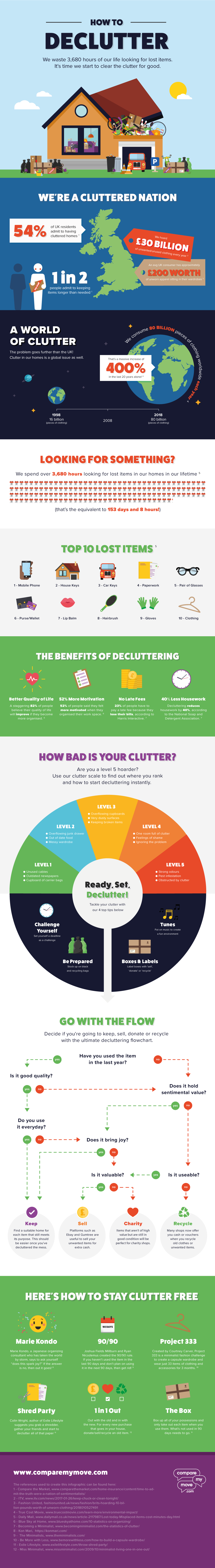 How To Declutter Infographic - Compare My Move